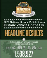 FBHVC National Historic Vehicle Survey 2020